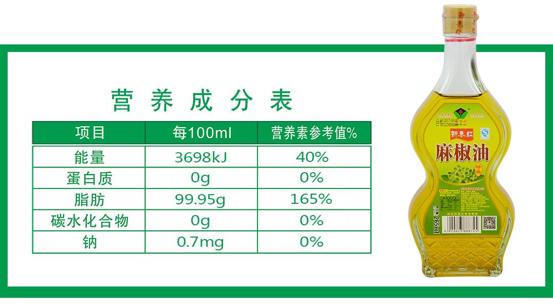 麻椒油产品简介图3_03.jpg